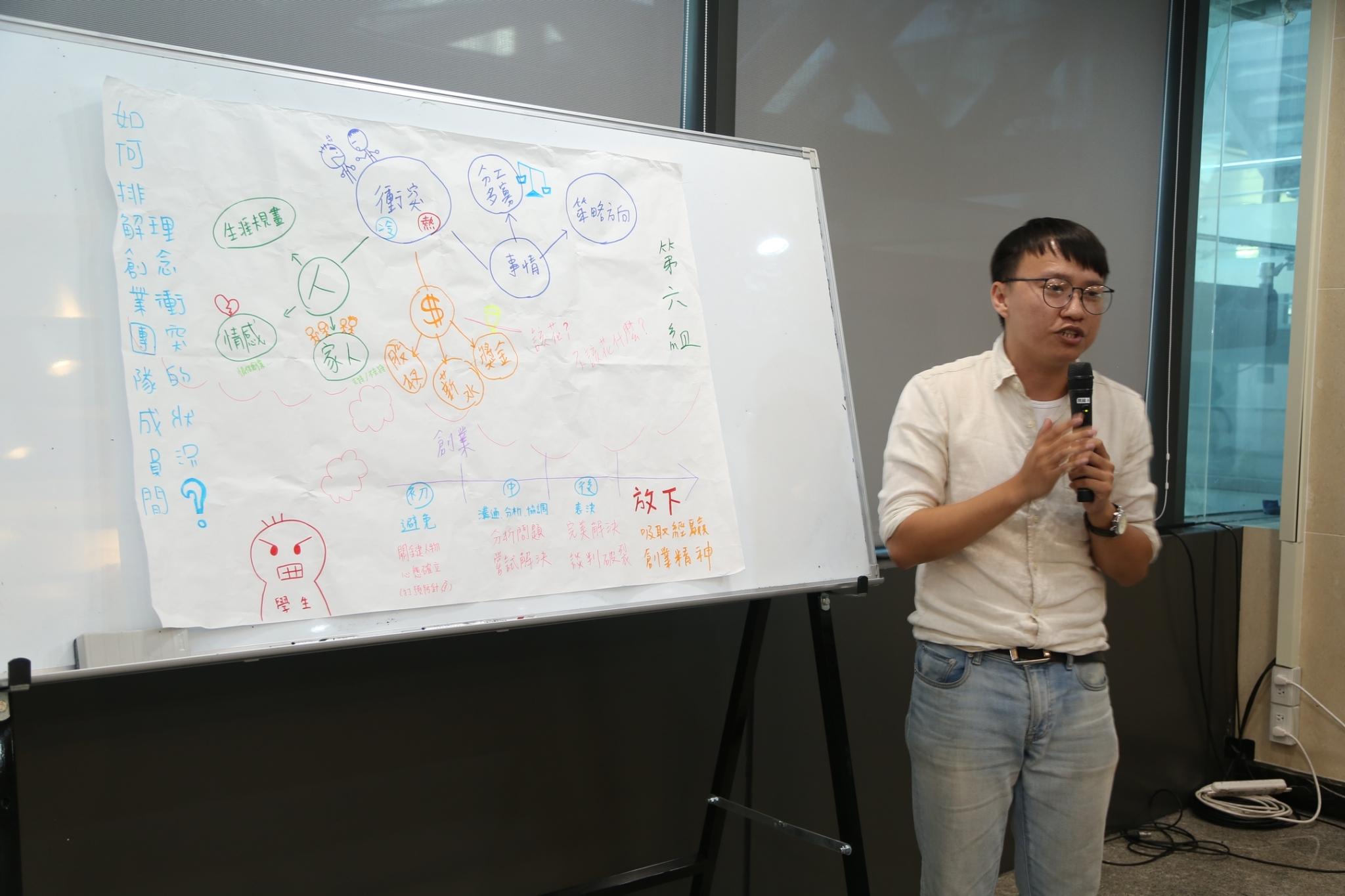 (圖三)育成經理與各桌分享討論後的成果